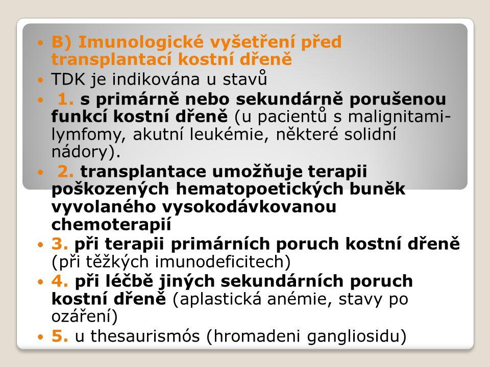 B) Imunologické vyšetření před transplantací kostní dřeně TDK je indikována u stavů 1. s primárně nebo sekundárně porušenou funkcí kostní dřeně (u pac