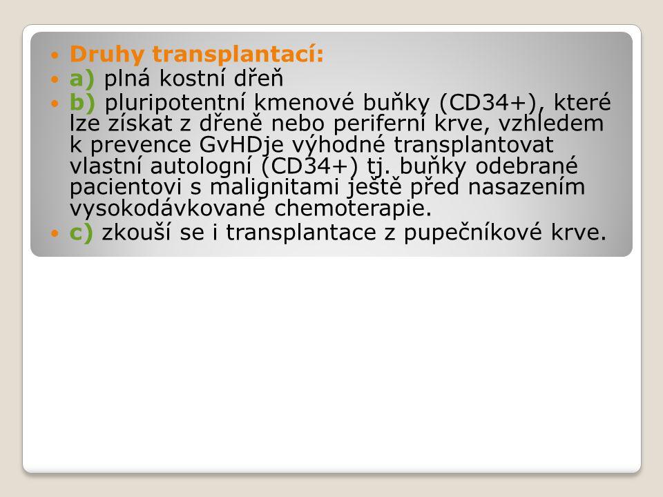 Druhy transplantací: a) plná kostní dřeň b) pluripotentní kmenové buňky (CD34+), které lze získat z dřeně nebo periferní krve, vzhledem k prevence GvH