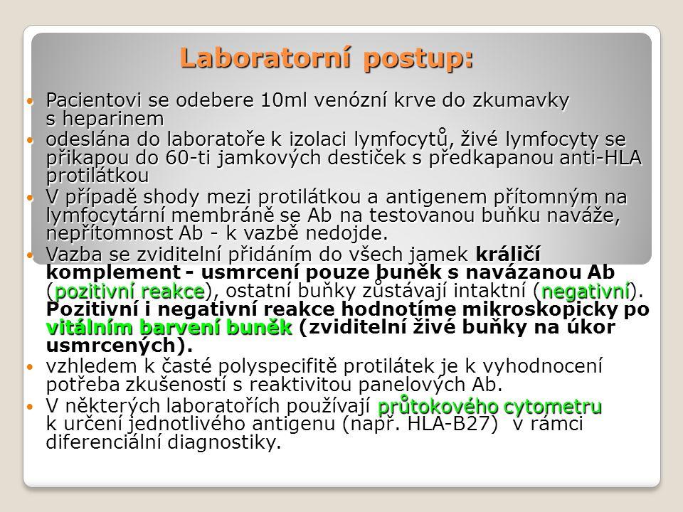 Laboratorní postup: Pacientovi se odebere 10ml venózní krve do zkumavky s heparinem Pacientovi se odebere 10ml venózní krve do zkumavky s heparinem odeslána do laboratoře k izolaci lymfocytů, živé lymfocyty se přikapou do 60-ti jamkových destiček s předkapanou anti-HLA protilátkou odeslána do laboratoře k izolaci lymfocytů, živé lymfocyty se přikapou do 60-ti jamkových destiček s předkapanou anti-HLA protilátkou V případě shody mezi protilátkou a antigenem přítomným na lymfocytární membráně se Ab na testovanou buňku naváže, nepřítomnost Ab - k vazbě nedojde.