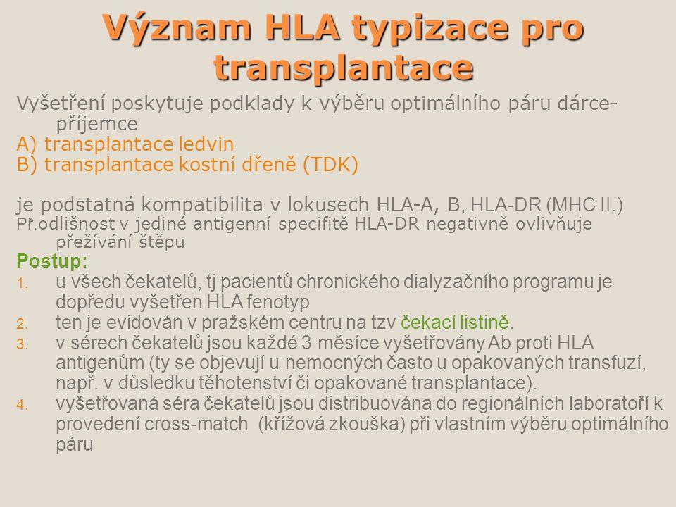Význam HLA typizace pro transplantace Vyšetření poskytuje podklady k výběru optimálního páru dárce- příjemce A) transplantace ledvin B) transplantace kostní dřeně (TDK) je podstatná kompatibilita v lokusech HLA-A, B, HLA-DR (MHC II.) Př.