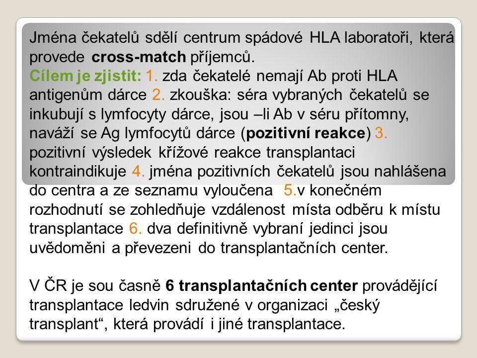 Jména čekatelů sdělí centrum spádové HLA laboratoři, která provede cross-match příjemců. Cílem je zjistit: 1. zda čekatelé nemají Ab proti HLA antigen