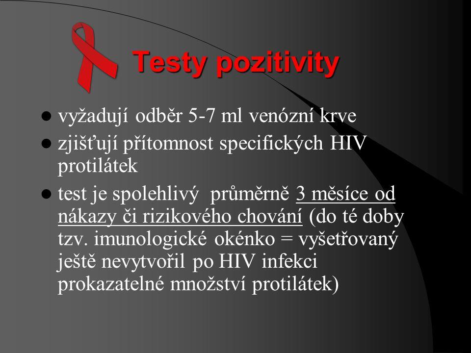 Kde hledat pomoc v Jihočeském kraji AIDS CENTRUM ČESKÉ BUDĚJOVICE – bezplatné testování na HIV při infekčním oddělení nemocnice Č. Budějovice – adresa