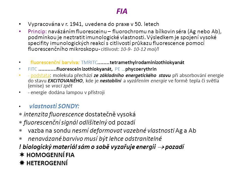 FIA Vypracována v r.1941, uvedena do praxe v 50.