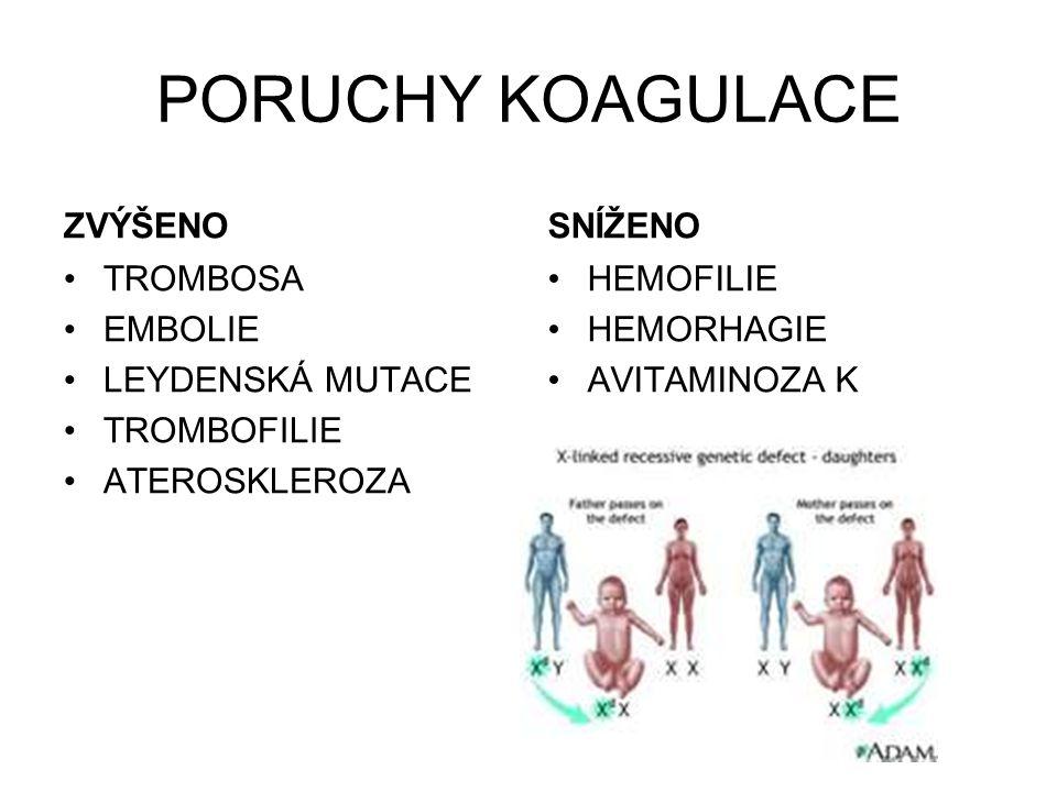 PORUCHY KOAGULACE ZVÝŠENO TROMBOSA EMBOLIE LEYDENSKÁ MUTACE TROMBOFILIE ATEROSKLEROZA SNÍŽENO HEMOFILIE HEMORHAGIE AVITAMINOZA K