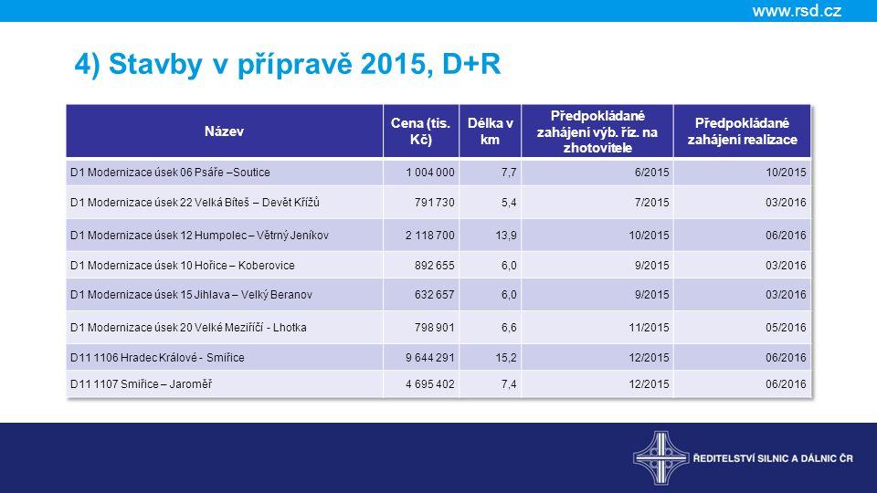 www.rsd.cz 4) Stavby v přípravě 2015, D+R