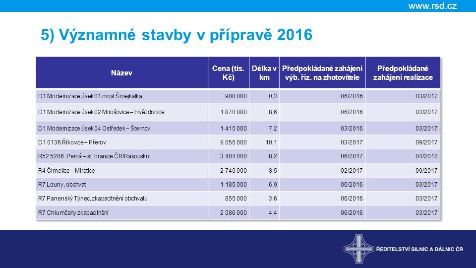 www.rsd.cz 5) Významné stavby v přípravě 2016