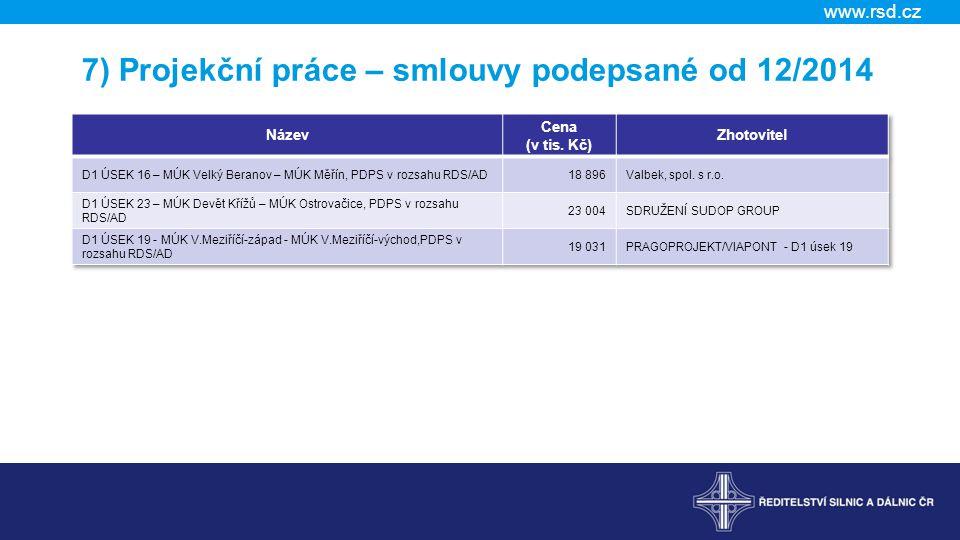 www.rsd.cz 7) Projekční práce – smlouvy podepsané od 12/2014