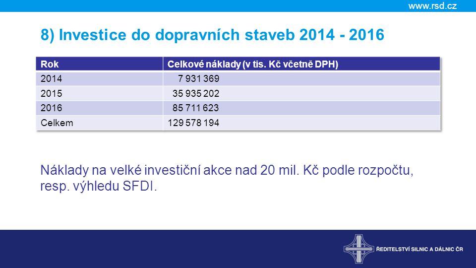 www.rsd.cz 8) Investice do dopravních staveb 2014 - 2016 Náklady na velké investiční akce nad 20 mil.