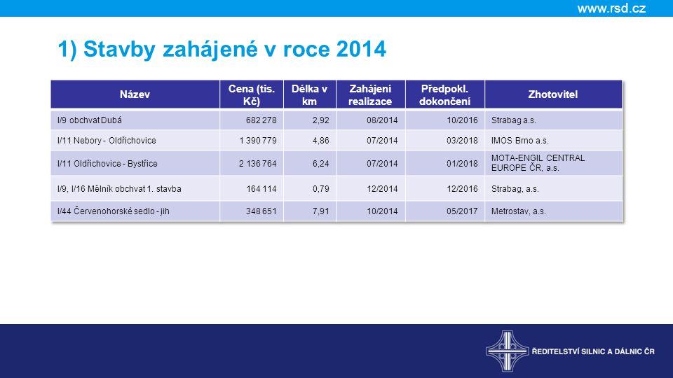www.rsd.cz 1) Stavby zahájené v roce 2014