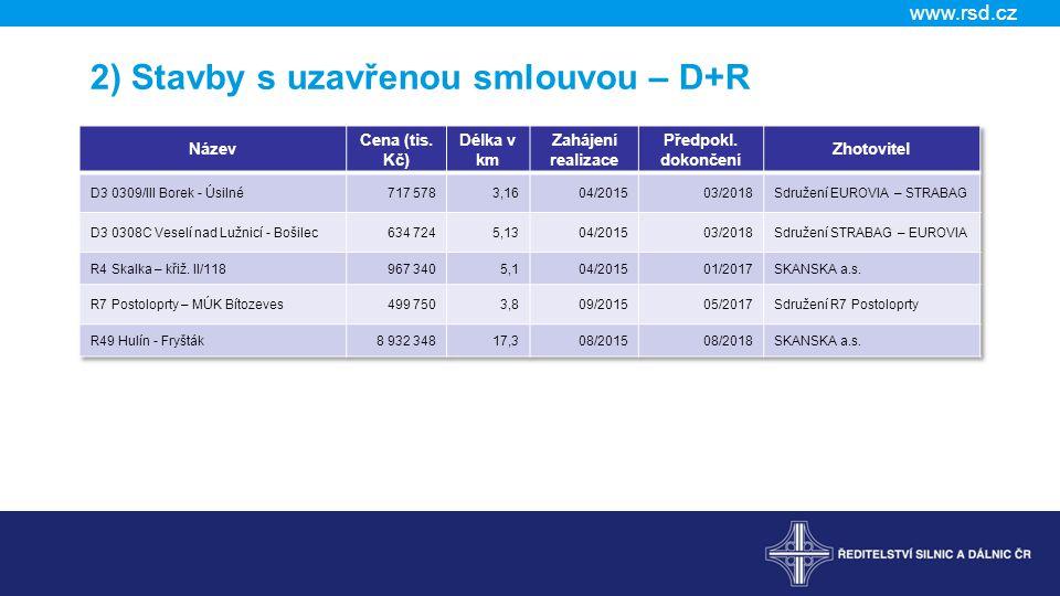www.rsd.cz 2) Stavby s uzavřenou smlouvou – D+R