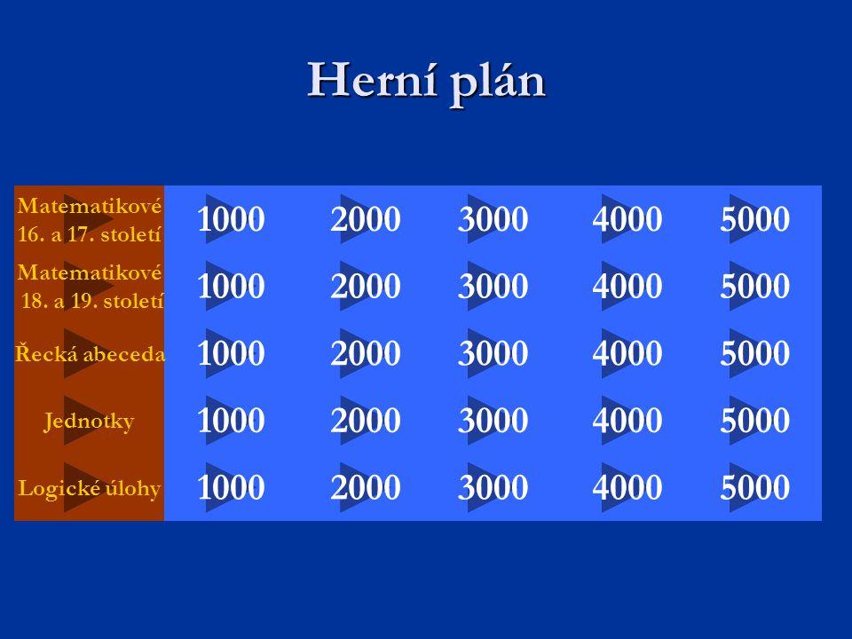 Herní plán 500040003000 1000 Řecká abeceda Matematikové 18.
