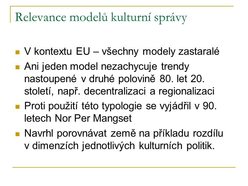 Relevance modelů kulturní správy V kontextu EU – všechny modely zastaralé Ani jeden model nezachycuje trendy nastoupené v druhé polovině 80. let 20. s
