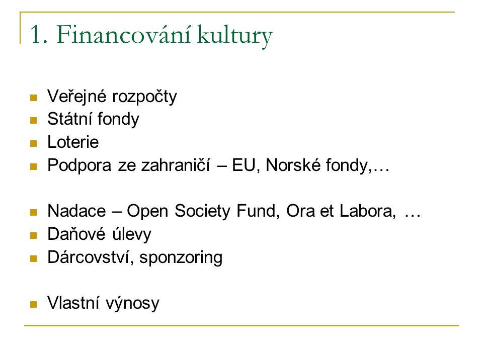 1. Financování kultury Veřejné rozpočty Státní fondy Loterie Podpora ze zahraničí – EU, Norské fondy,… Nadace – Open Society Fund, Ora et Labora, … Da
