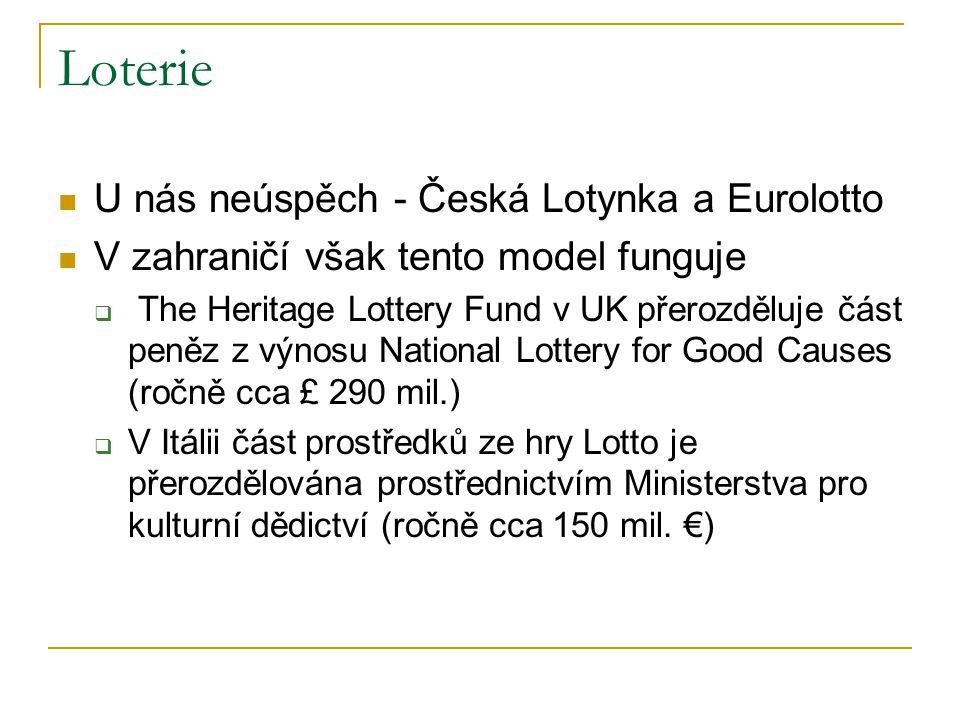 Loterie U nás neúspěch - Česká Lotynka a Eurolotto V zahraničí však tento model funguje  The Heritage Lottery Fund v UK přerozděluje část peněz z výn