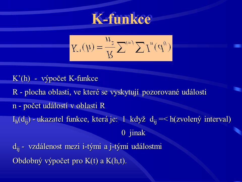K-funkce K'(h) - výpočet K-funkce R - plocha oblasti, ve které se vyskytují pozorované události n - počet událostí v oblasti R I h (d ij ) - ukazatel