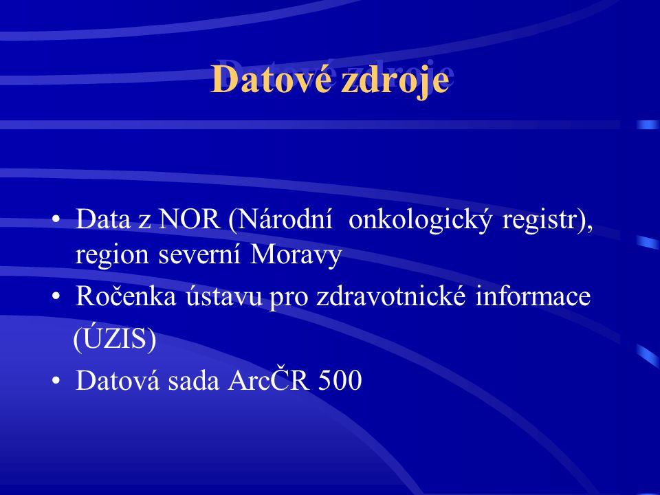 Datové zdroje Data z NOR (Národní onkologický registr), region severní Moravy Ročenka ústavu pro zdravotnické informace (ÚZIS) Datová sada ArcČR 500