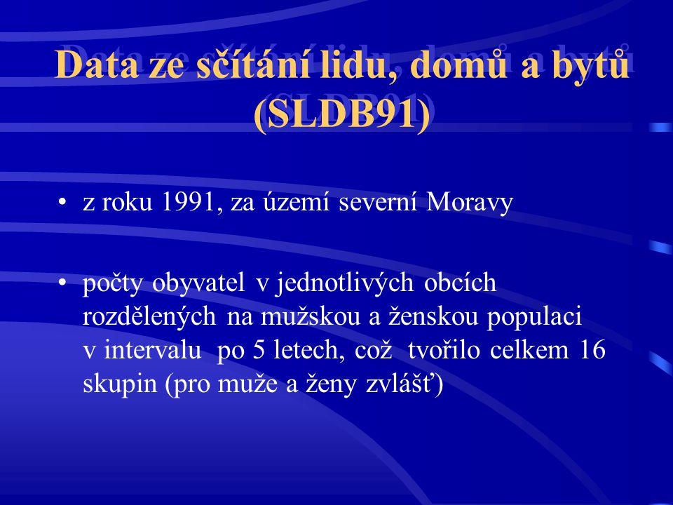 Data ze sčítání lidu, domů a bytů (SLDB91) z roku 1991, za území severní Moravy počty obyvatel v jednotlivých obcích rozdělených na mužskou a ženskou