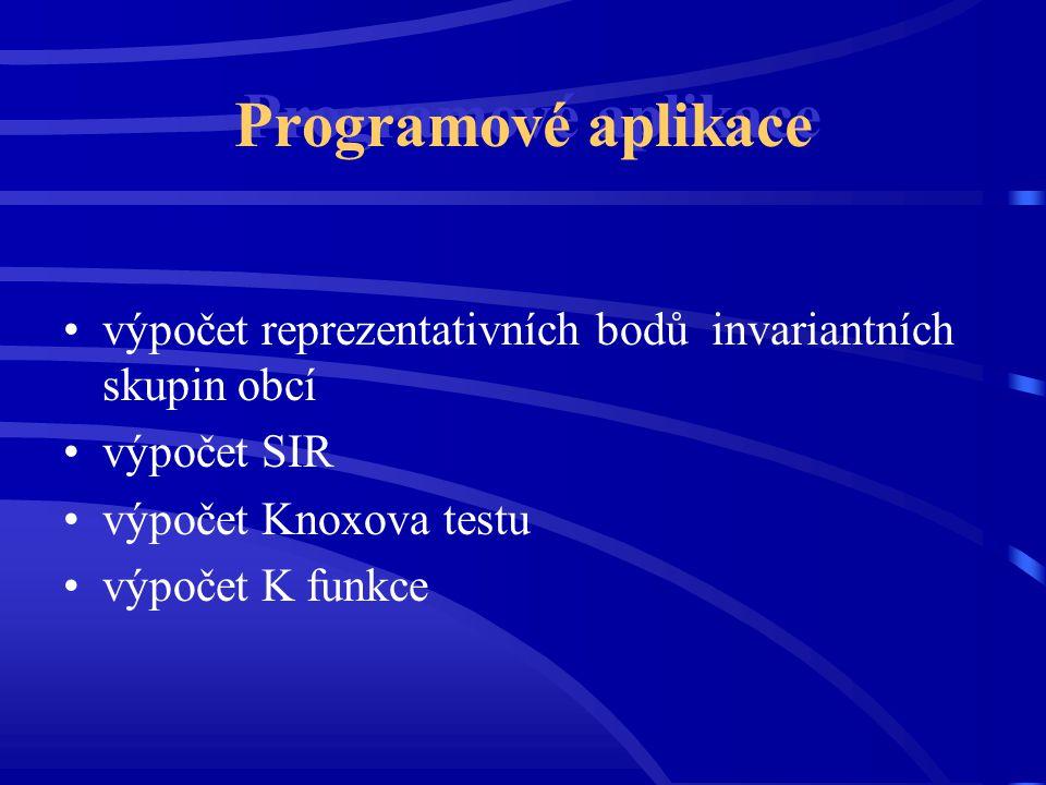 Programové aplikace výpočet reprezentativních bodů invariantních skupin obcí výpočet SIR výpočet Knoxova testu výpočet K funkce
