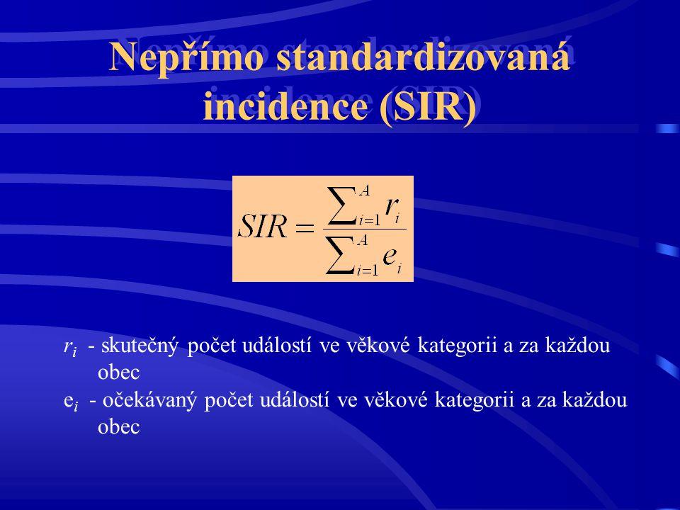 Nepřímo standardizovaná incidence (SIR) r i - skutečný počet událostí ve věkové kategorii a za každou obec e i - očekávaný počet událostí ve věkové ka