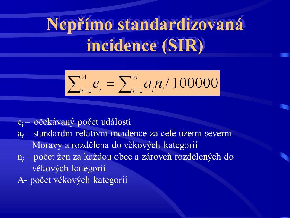 Nepřímo standardizovaná incidence (SIR) e i – očekávaný počet událostí a i – standardní relativní incidence za celé území severní Moravy a rozdělena d