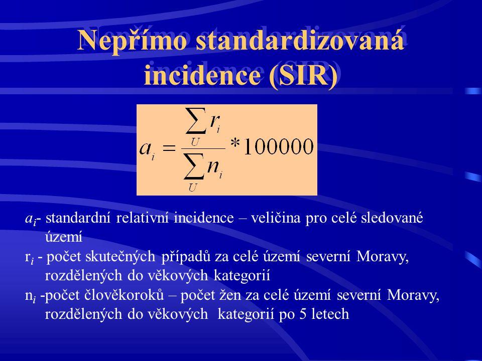 Nepřímo standardizovaná incidence (SIR) a i - standardní relativní incidence – veličina pro celé sledované území r i - počet skutečných případů za cel
