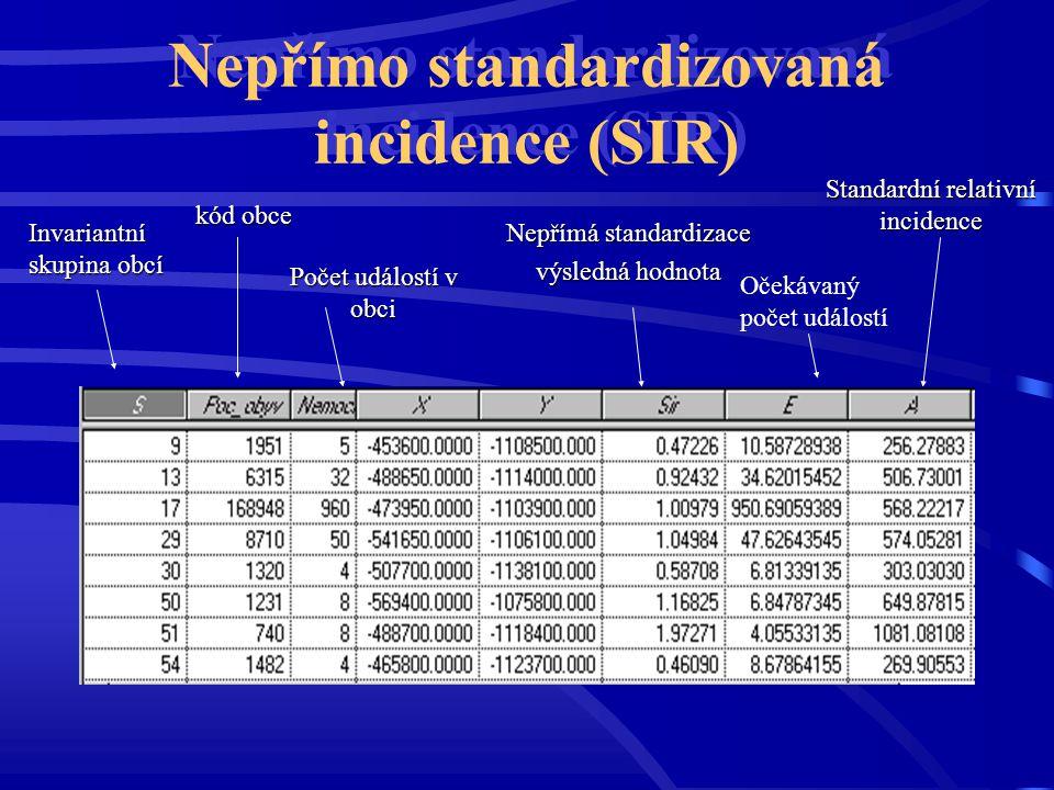 Nepřímo standardizovaná incidence (SIR) Invariantní skupina obcí kód obce Počet událostí v obci Standardní relativní incidence Nepřímá standardizace v