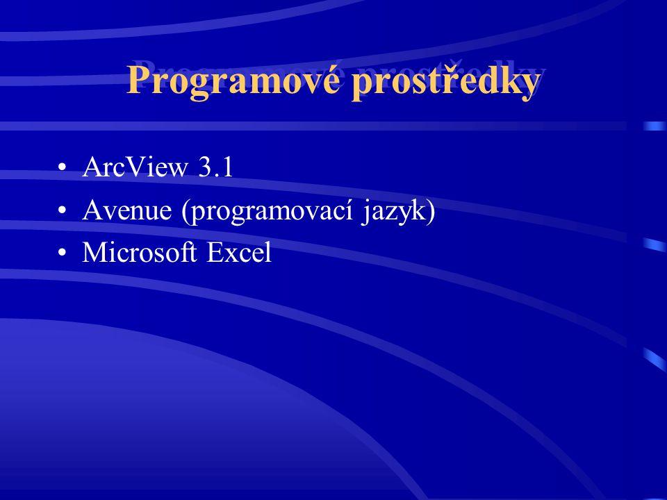 Programové prostředky ArcView 3.1 Avenue (programovací jazyk) Microsoft Excel