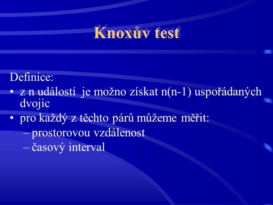 Knoxův test Definice: z n událostí je možno získat n(n-1) uspořádaných dvojic pro každý z těchto párů můžeme měřit: –prostorovou vzdálenost –časový in