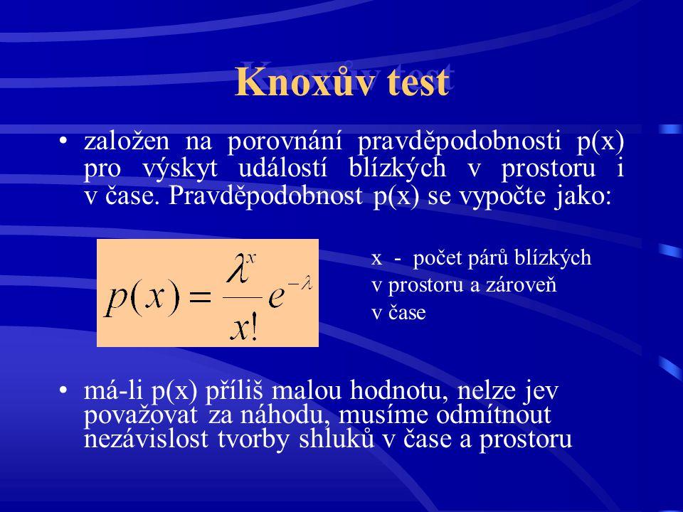 Knoxův test založen na porovnání pravděpodobnosti p(x) pro výskyt událostí blízkých v prostoru i v čase. Pravděpodobnost p(x) se vypočte jako: má-li p
