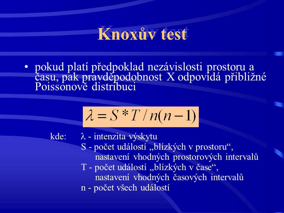 Knoxův test pokud platí předpoklad nezávislosti prostoru a času, pak pravděpodobnost X odpovídá přibližné Poissonově distribuci kde: - intenzita výsky