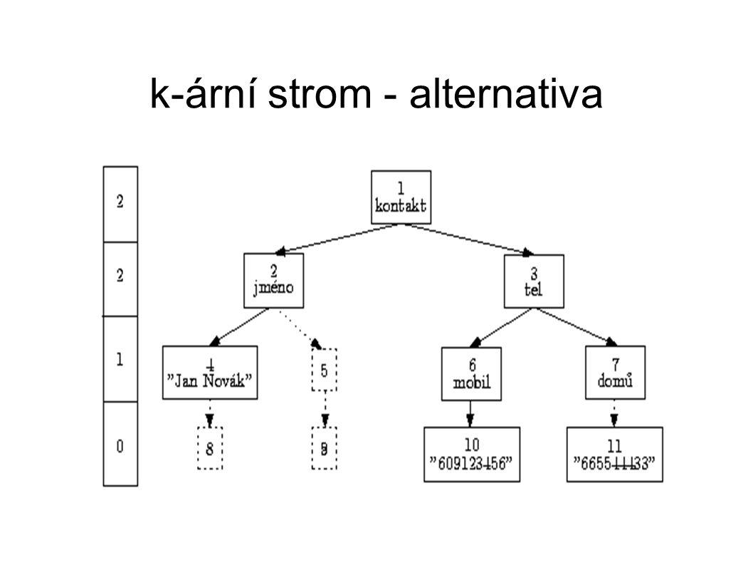 k-ární strom - alternativa