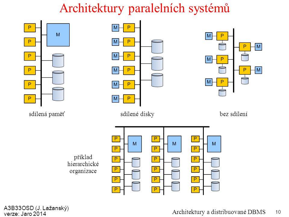 A3B33OSD (J. Lažanský) verze: Jaro 2014 Architektury a distribuované DBMS 10 Architektury paralelních systémů sdílená paměťsdílené disky bez sdílení p