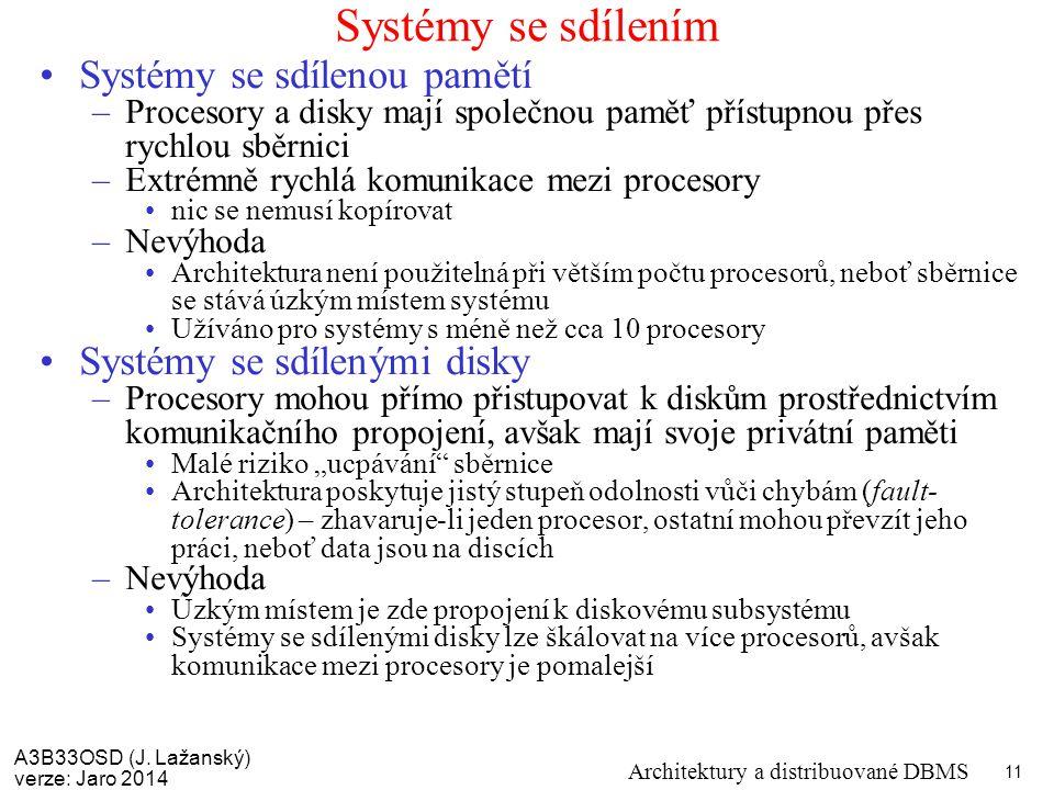 A3B33OSD (J. Lažanský) verze: Jaro 2014 Architektury a distribuované DBMS 11 Systémy se sdílením Systémy se sdílenou pamětí –Procesory a disky mají sp