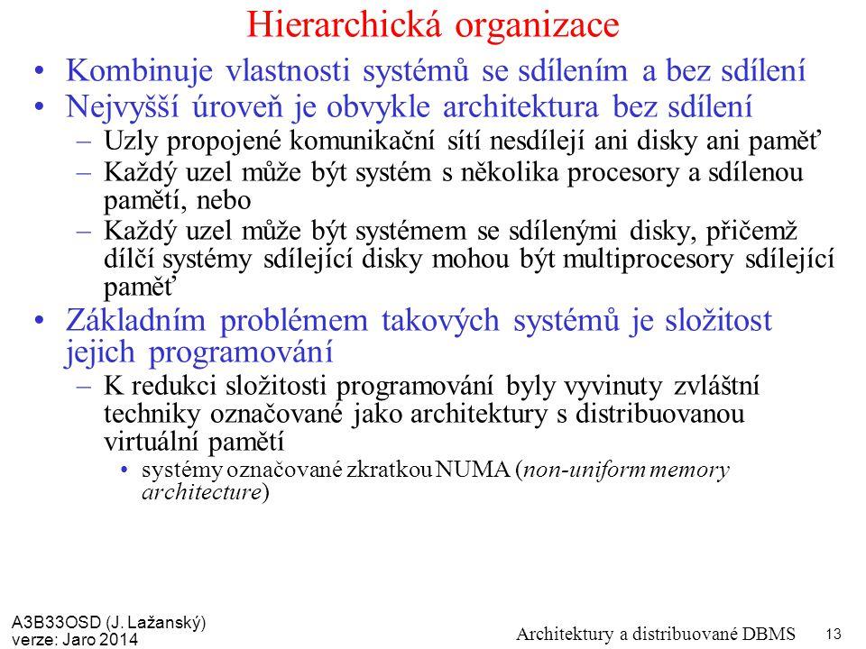 A3B33OSD (J. Lažanský) verze: Jaro 2014 Architektury a distribuované DBMS 13 Hierarchická organizace Kombinuje vlastnosti systémů se sdílením a bez sd