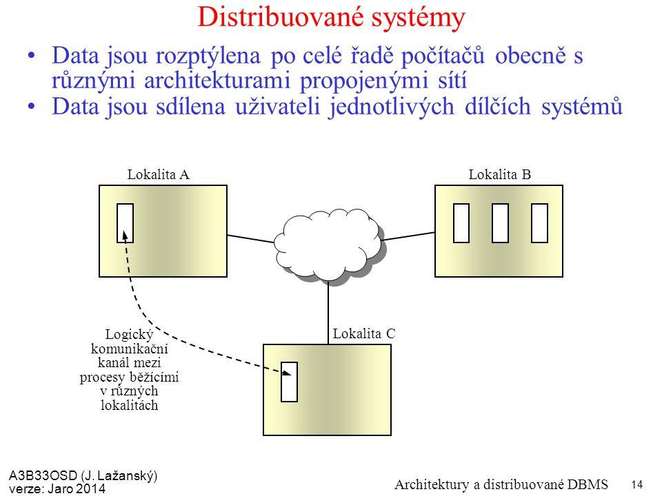 A3B33OSD (J. Lažanský) verze: Jaro 2014 Architektury a distribuované DBMS 14 Distribuované systémy Data jsou rozptýlena po celé řadě počítačů obecně s