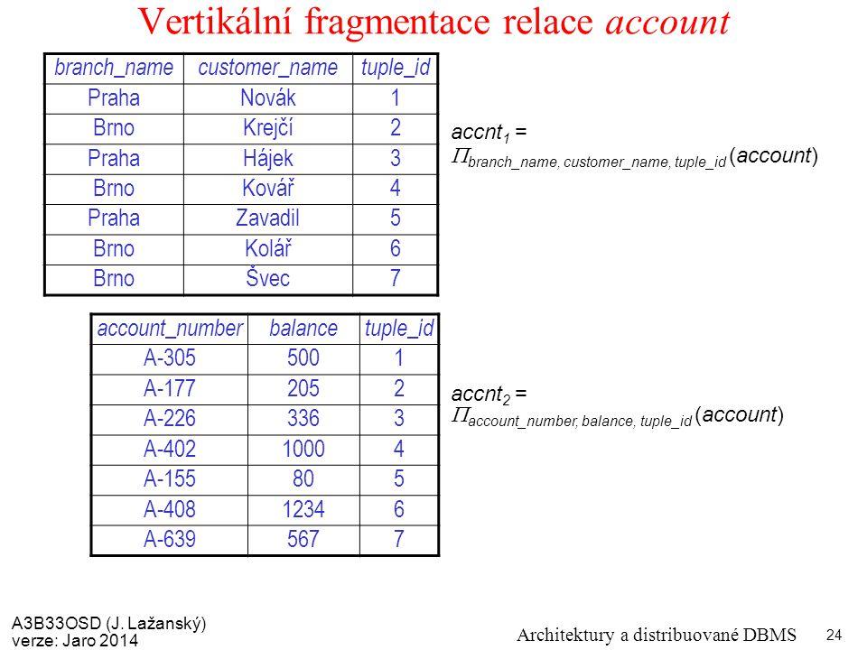 A3B33OSD (J. Lažanský) verze: Jaro 2014 Architektury a distribuované DBMS 24 Vertikální fragmentace relace account accnt 1 =  branch_name, customer_n
