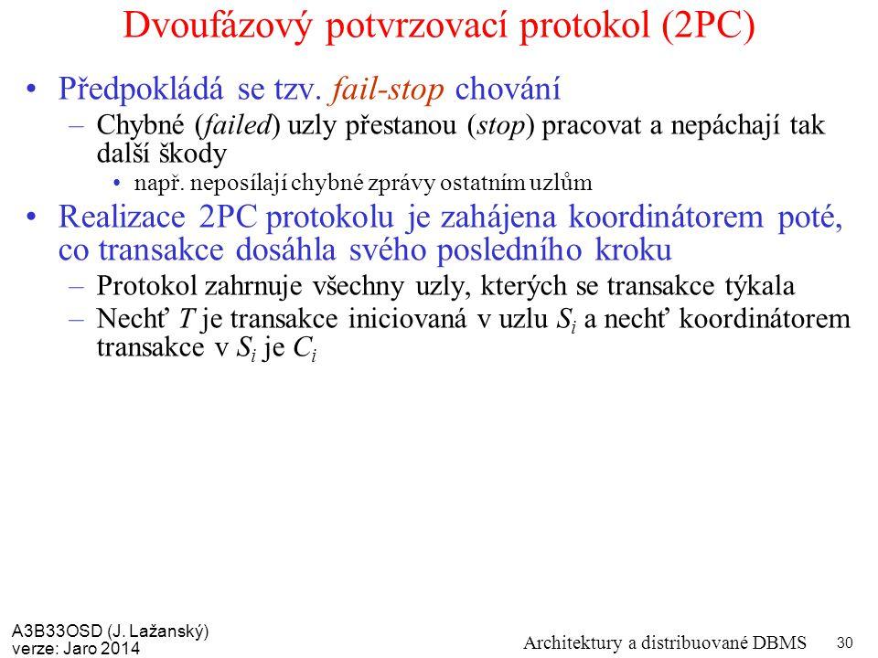 A3B33OSD (J. Lažanský) verze: Jaro 2014 Architektury a distribuované DBMS 30 Dvoufázový potvrzovací protokol (2PC) Předpokládá se tzv. fail-stop chová