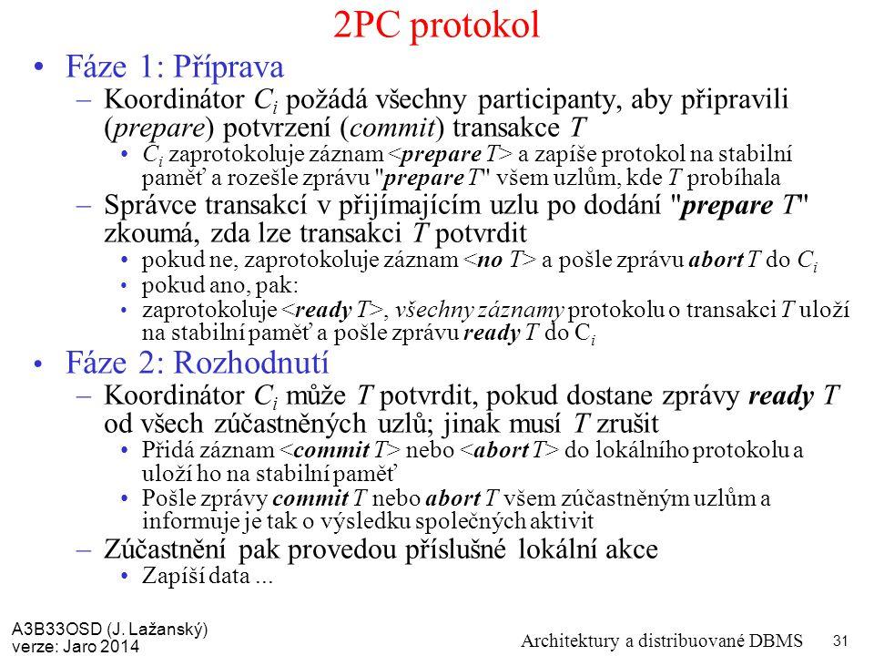 A3B33OSD (J. Lažanský) verze: Jaro 2014 Architektury a distribuované DBMS 31 2PC protokol Fáze 1: Příprava –Koordinátor C i požádá všechny participant