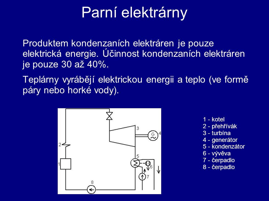 Parní elektrárny Produktem kondenzaních elektráren je pouze elektrická energie. Účinnost kondenzaních elektráren je pouze 30 až 40%. Teplárny vyrábějí