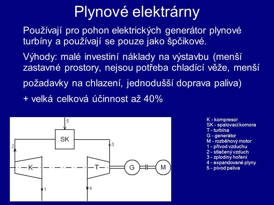 Plynové elektrárny Používají pro pohon elektrických generátor plynové turbíny a používají se pouze jako špčikové. Výhody: malé investiní náklady na vý