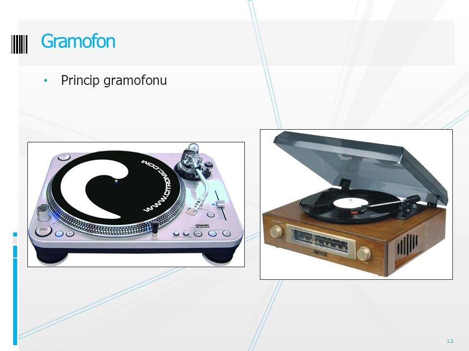 Princip gramofonu Gramofon 12