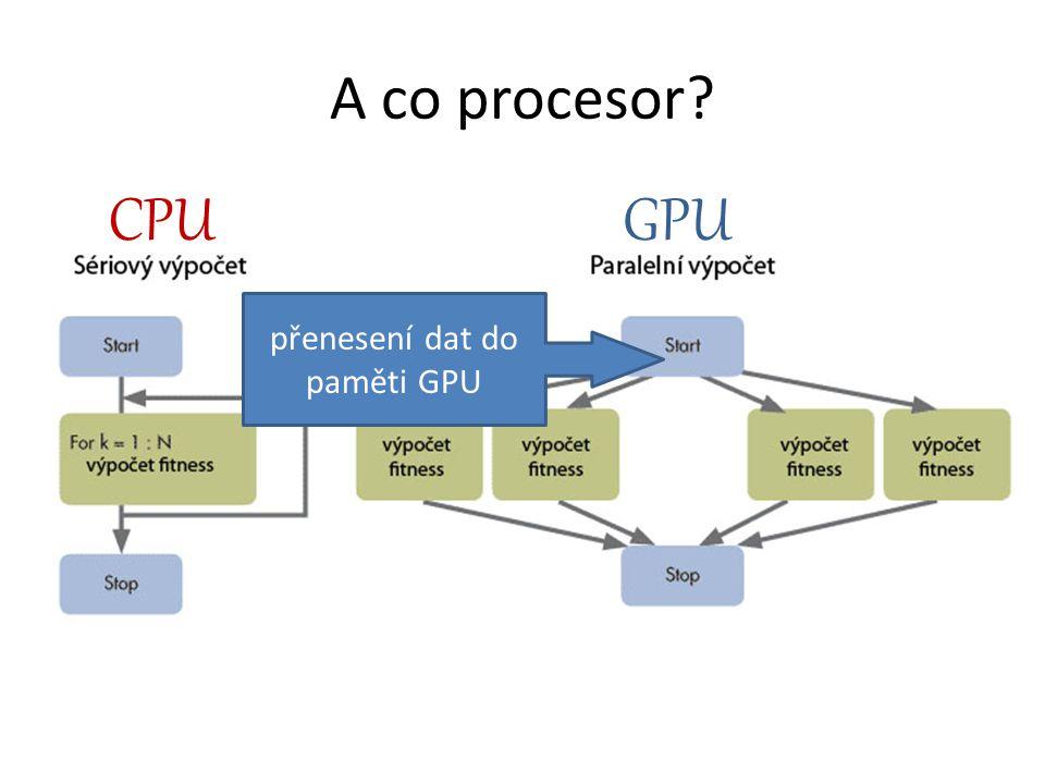 A co procesor přenesení dat do paměti GPU CPUGPU