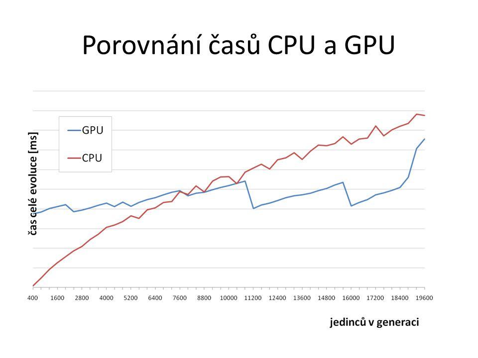 Porovnání časů CPU a GPU