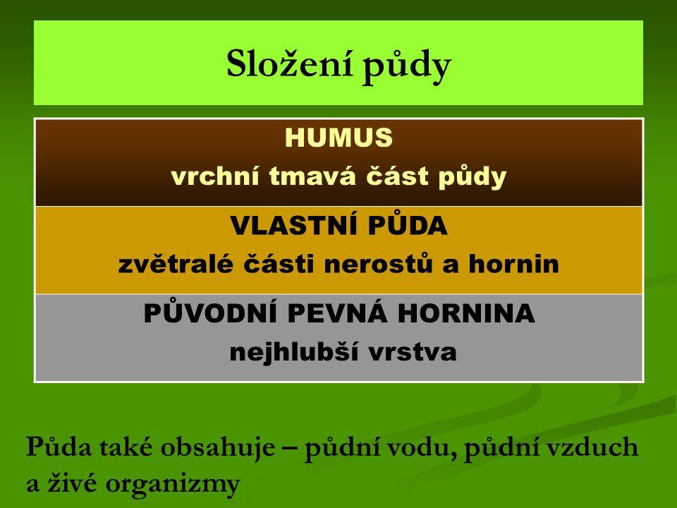 Půda – přírodověda – 5.ročník Použitý software: držitel licence – ZŠ J.