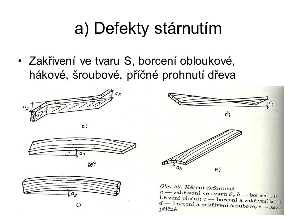 a) Defekty stárnutím Zakřivení ve tvaru S, borcení obloukové, hákové, šroubové, příčné prohnutí dřeva