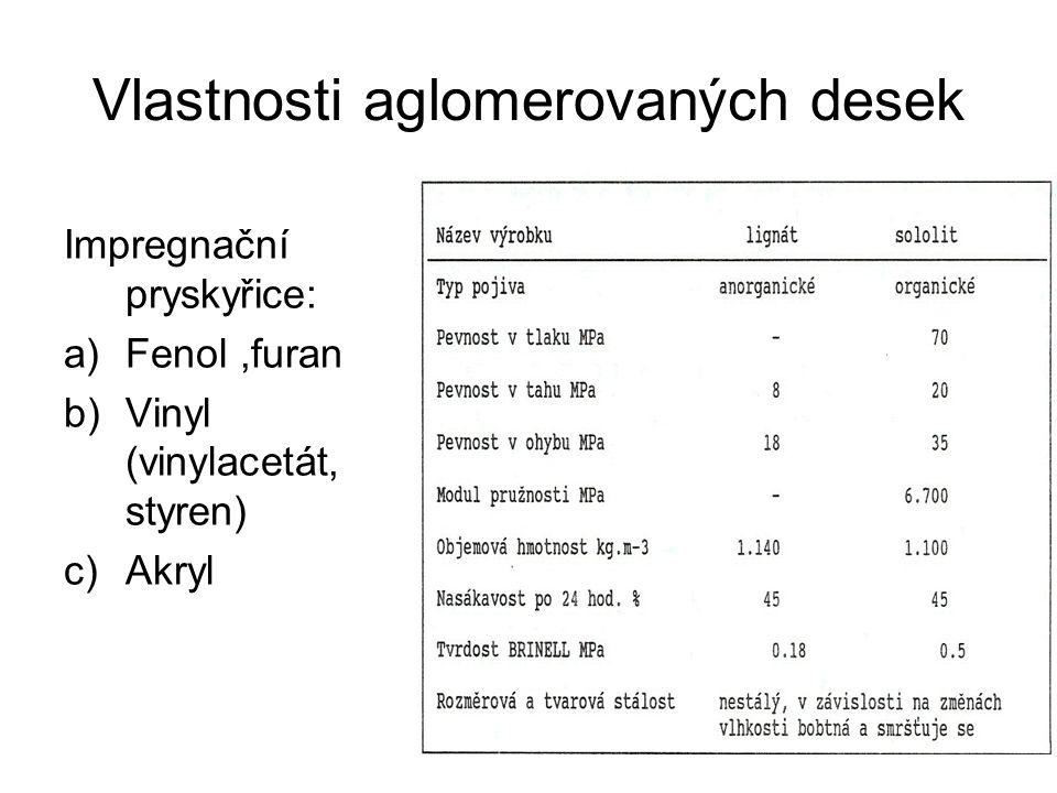 Vlastnosti aglomerovaných desek Impregnační pryskyřice: a)Fenol,furan b)Vinyl (vinylacetát, styren) c)Akryl