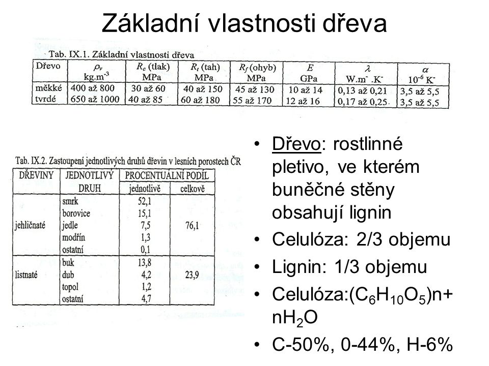 Základní vlastnosti dřeva Dřevo: rostlinné pletivo, ve kterém buněčné stěny obsahují lignin Celulóza: 2/3 objemu Lignin: 1/3 objemu Celulóza:(C 6 H 10