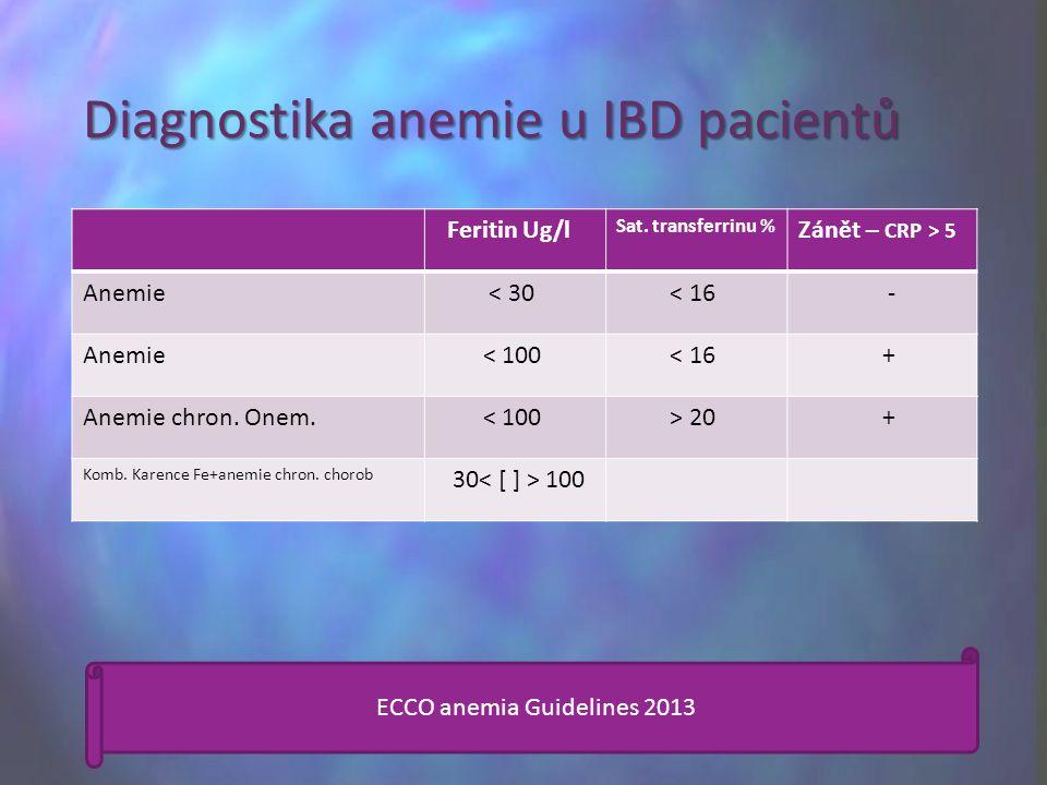 Diagnostika anemie u IBD pacientů Feritin Ug/l Sat. transferrinu % Zánět – CRP > 5 Anemie < 30 < 16 - Anemie < 100 < 16 + Anemie chron. Onem. < 100 >