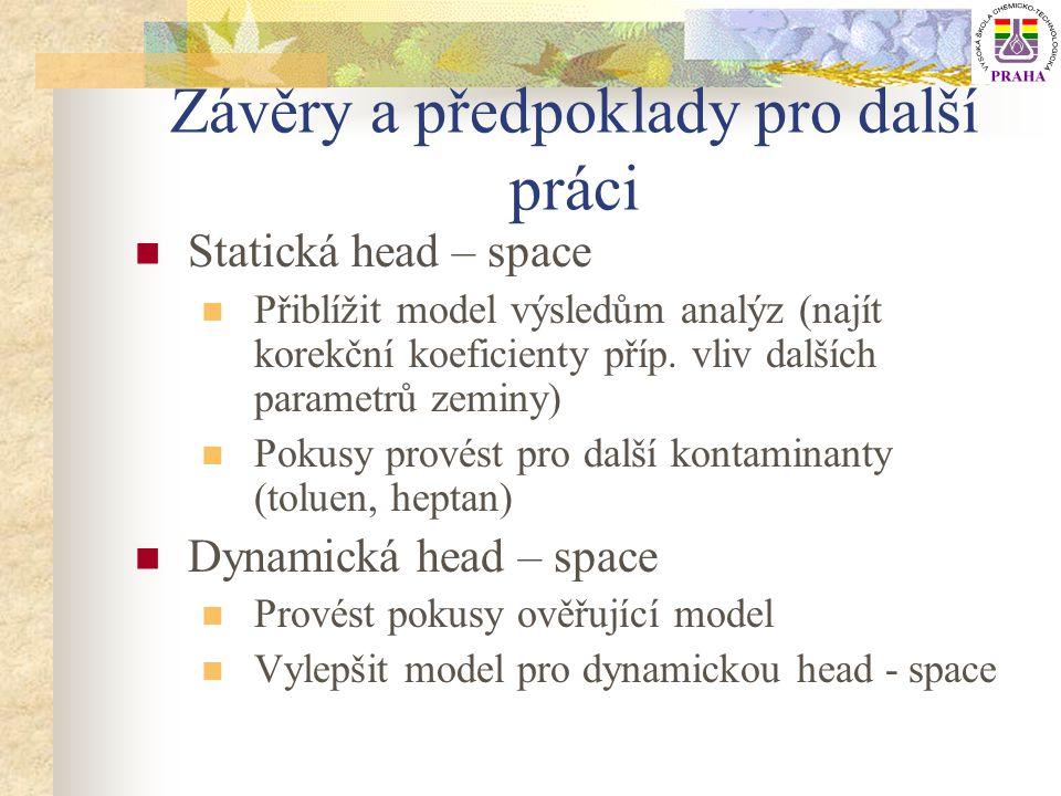Závěry a předpoklady pro další práci Statická head – space Přiblížit model výsledům analýz (najít korekční koeficienty příp. vliv dalších parametrů ze