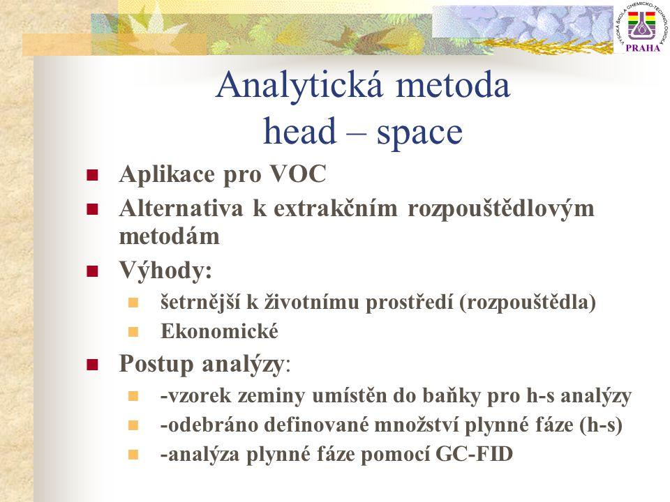 Analytická metoda head – space 2 varianty uspořádání: Statická Vzorkována plynná fáze plynotěsnou stříkačkou Dynamická Aparatura na prosávání a zakoncentrování kontaminantu na sorpčních trubičkách